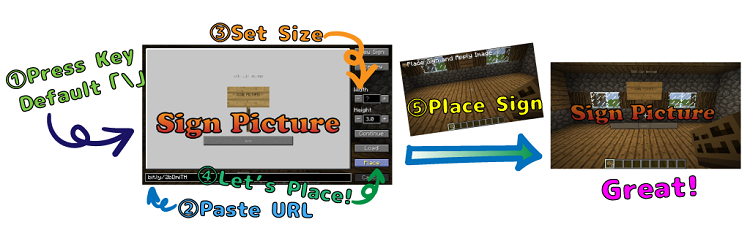 Sign-Picture-3 Sign Picture Mod 1.11/1.10.2/1.9.4