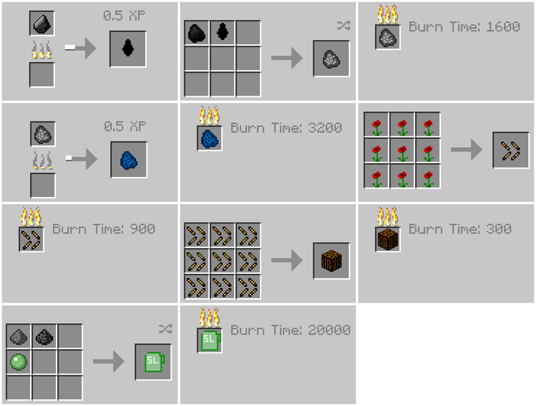 More Fuels Mod for Minecraft 04
