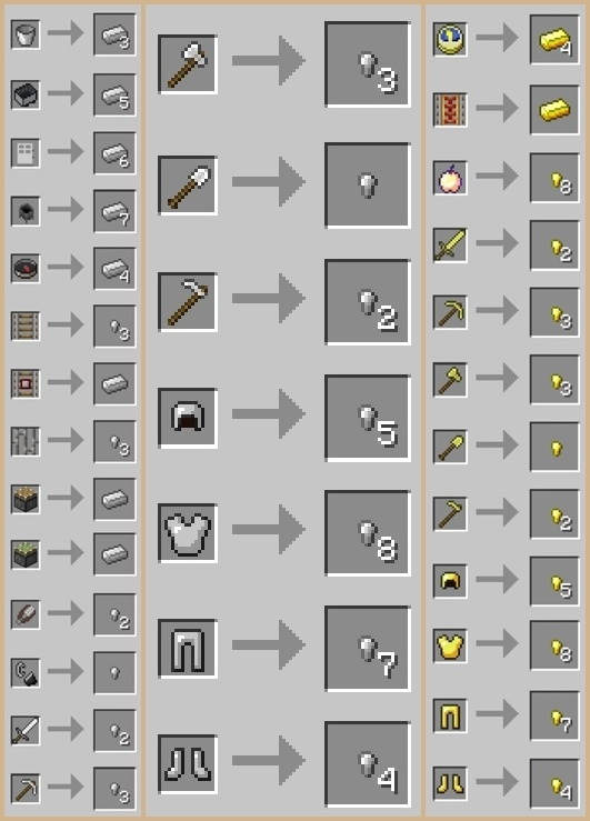 1492630438_508_recycle-iron-mod-recycled-metal-for-minecraft-1-11-21-10-2 Recycle Iron Mod (Recycled Metal for Minecraft) 1.11.2/1.10.2