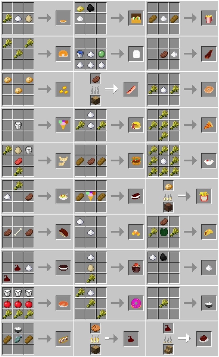 Expanded Food Mod for Minecraft 3