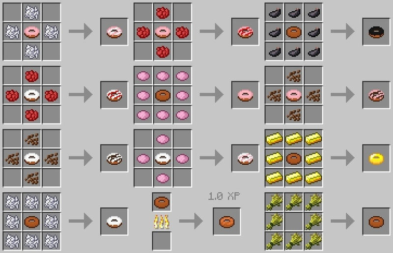 1499178023_864_skyes-donuts-mod-1-121-11-2-for-minecraft Skye's Donuts Mod 1.12/1.11.2 for Minecraft